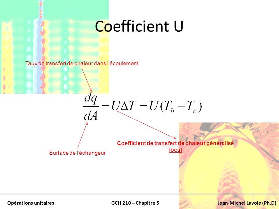 Coefficient de transfert de chaleur généralisé local