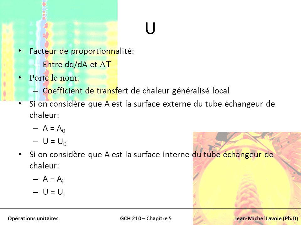 U Facteur de proportionnalité: Entre dq/dA et ΔT Porte le nom: