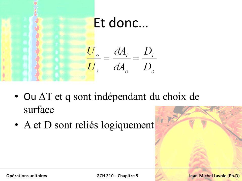Et donc… Ou ΔT et q sont indépendant du choix de surface