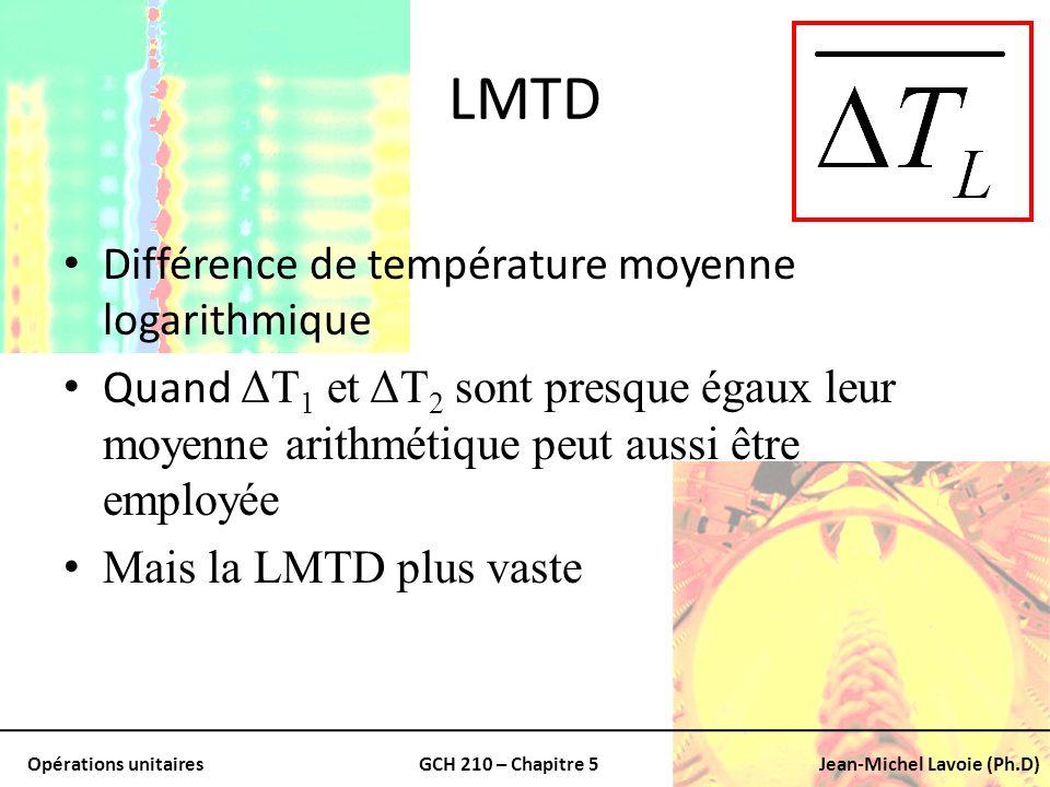 LMTD Différence de température moyenne logarithmique