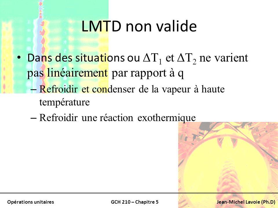 LMTD non valide Dans des situations ou ΔT1 et ΔT2 ne varient pas linéairement par rapport à q.