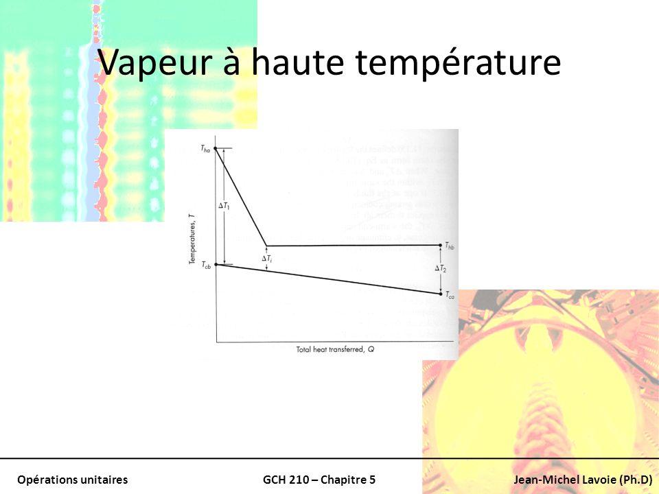 Vapeur à haute température