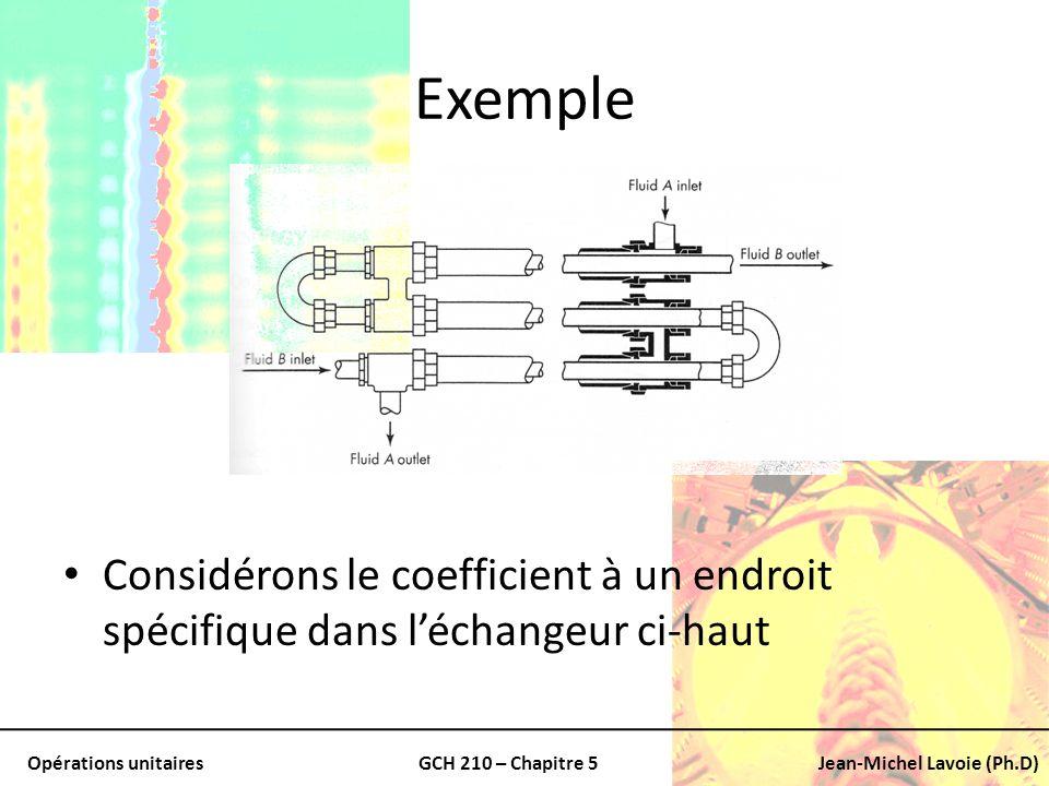 Exemple Considérons le coefficient à un endroit spécifique dans l'échangeur ci-haut