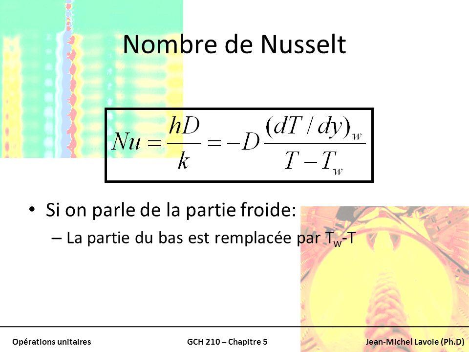Nombre de Nusselt Si on parle de la partie froide: