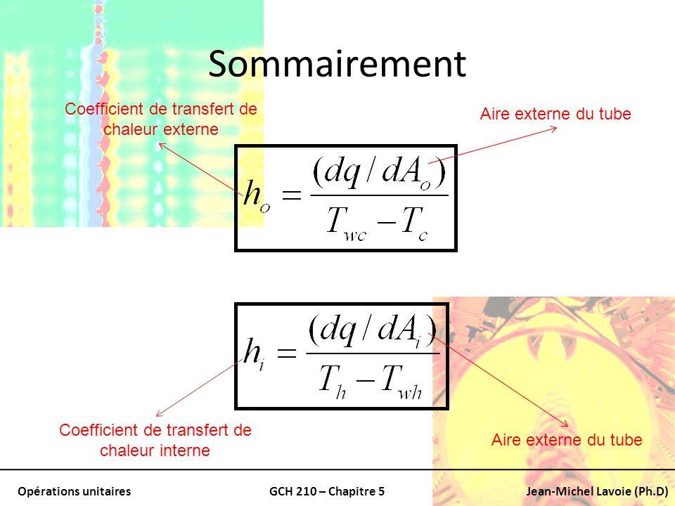 Sommairement Coefficient de transfert de chaleur externe
