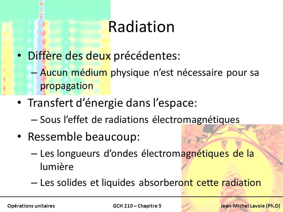 Radiation Diffère des deux précédentes: