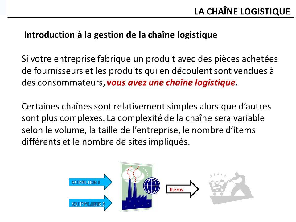 Introduction à la gestion de la chaîne logistique