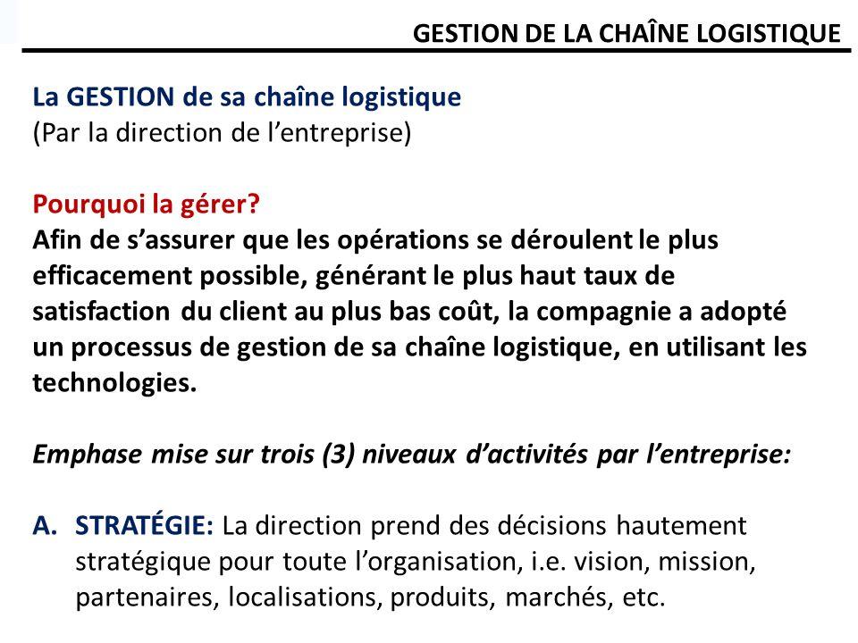 La GESTION de sa chaîne logistique (Par la direction de l'entreprise)