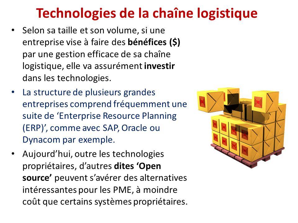 Technologies de la chaîne logistique