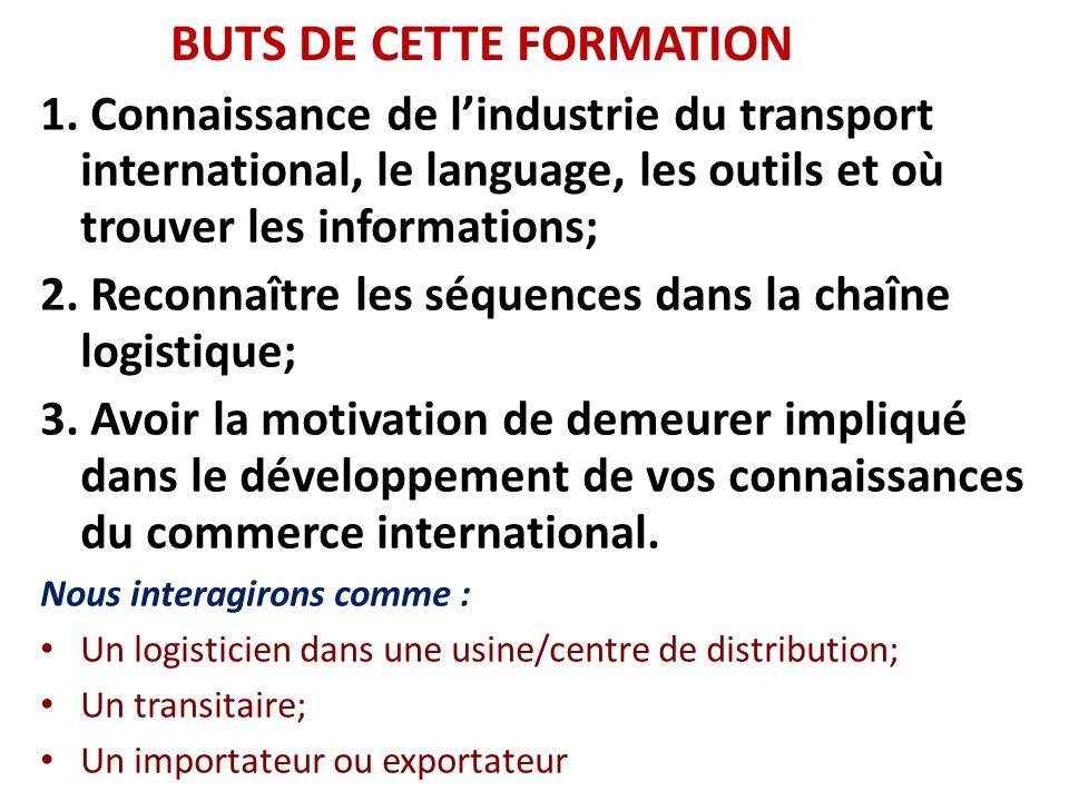 BUTS DE CETTE FORMATION