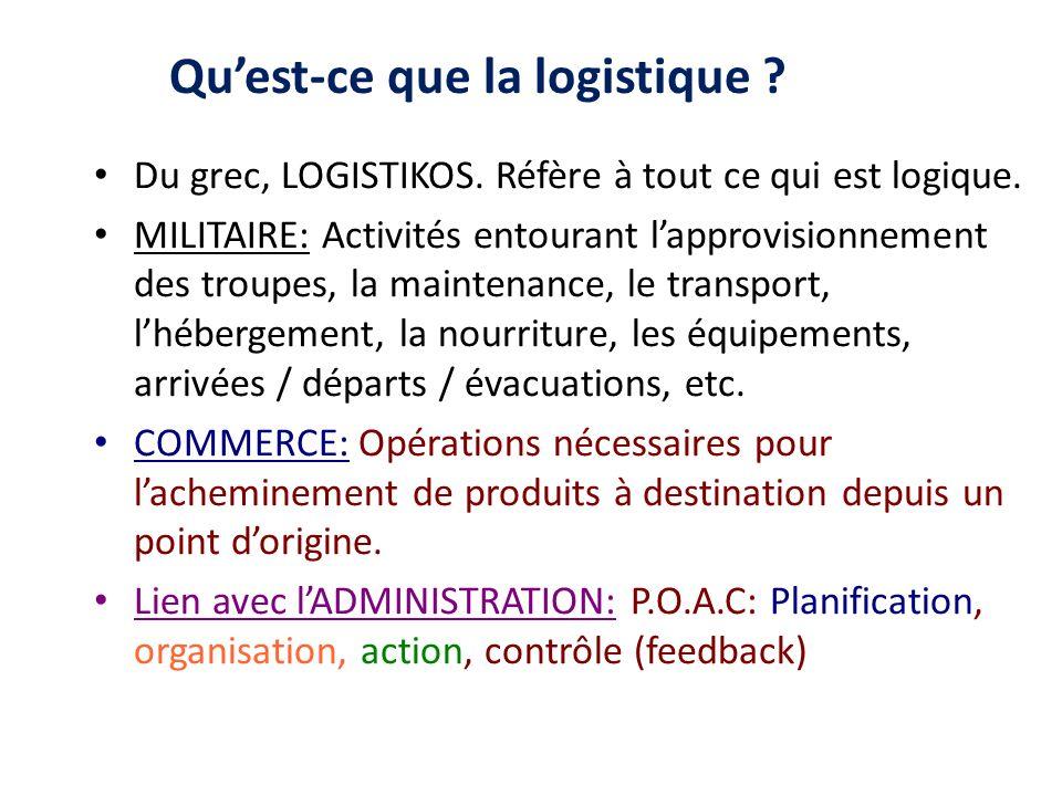 Qu'est-ce que la logistique