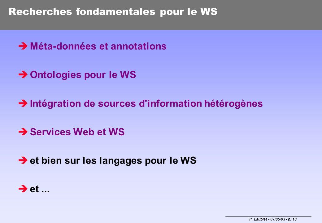 Recherches fondamentales pour le WS