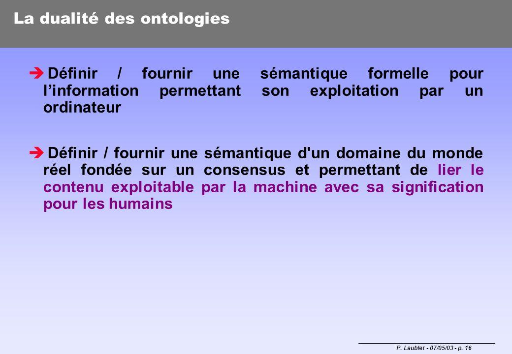 La dualité des ontologies