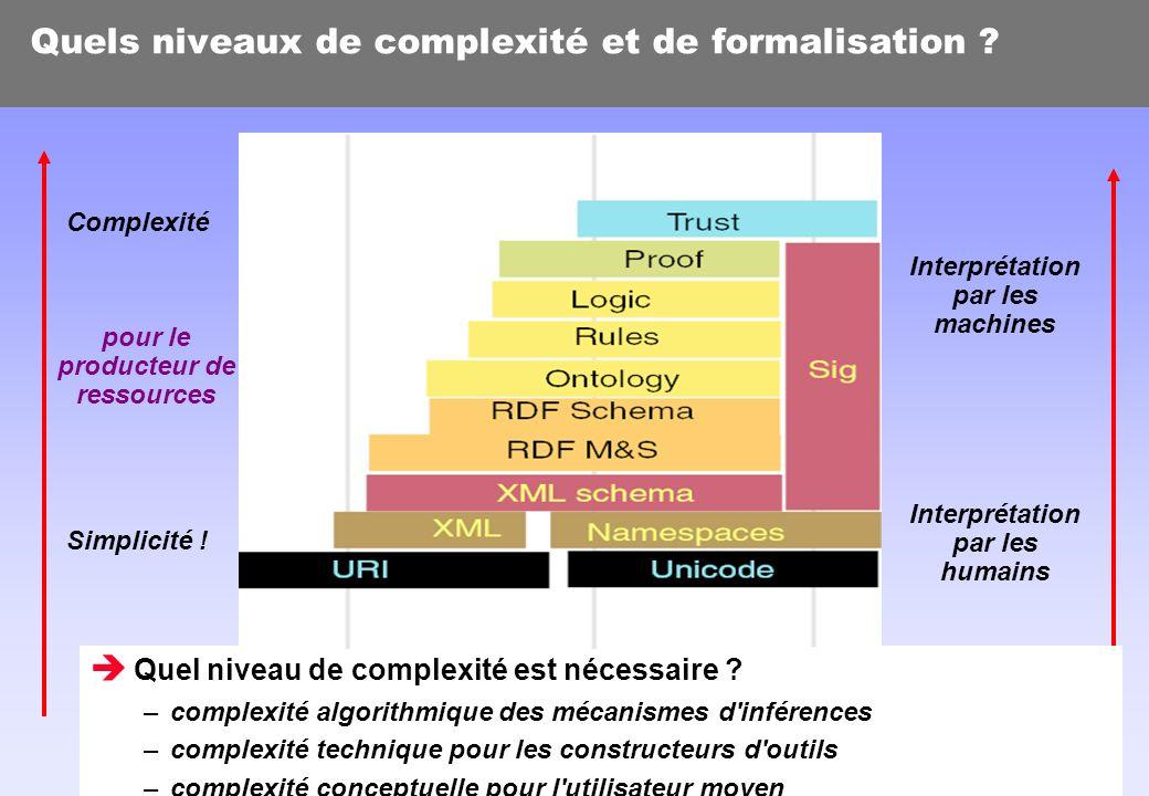 Quels niveaux de complexité et de formalisation