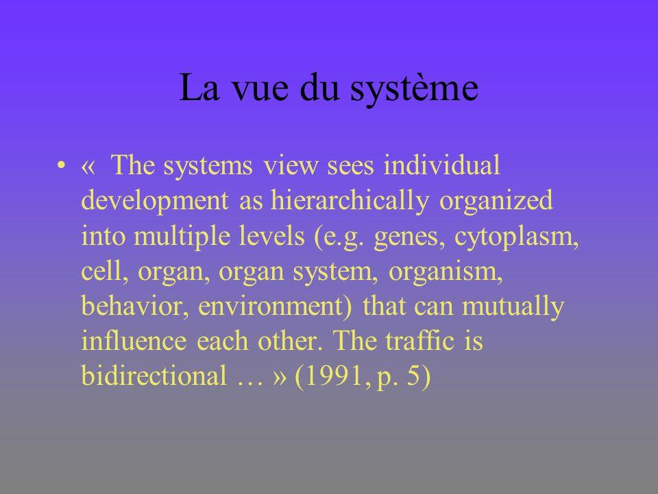La vue du système