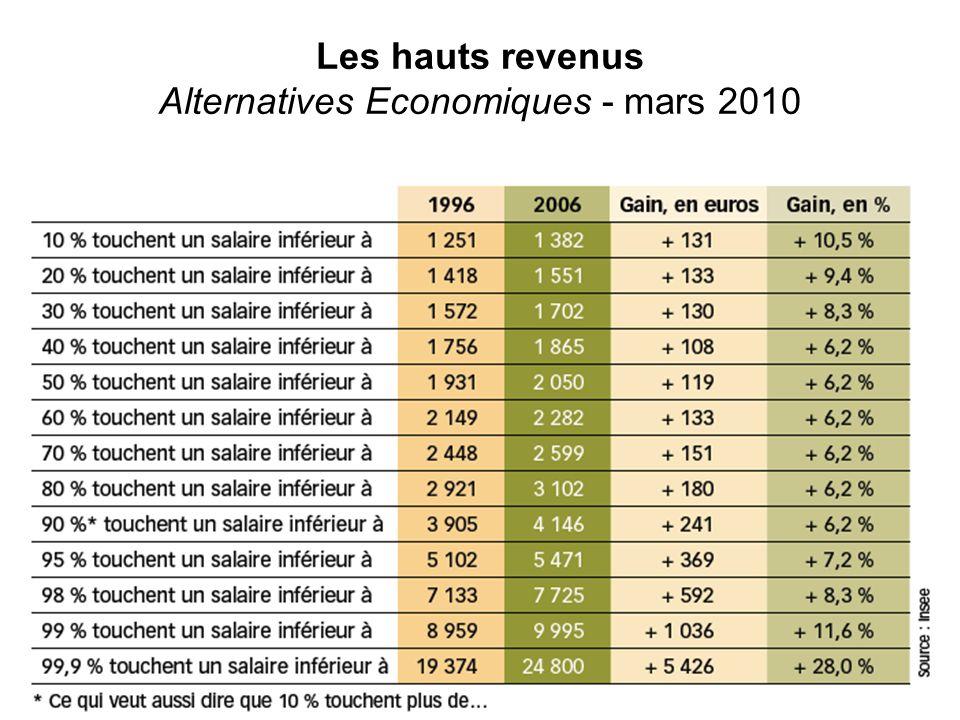 Les hauts revenus Alternatives Economiques - mars 2010