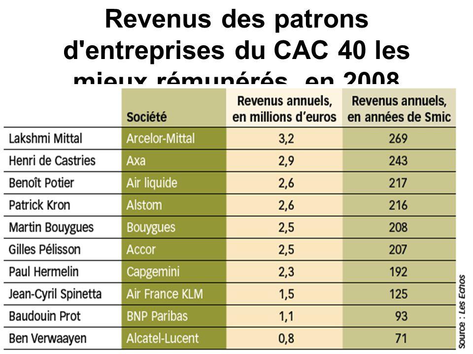 Revenus des patrons d entreprises du CAC 40 les mieux rémunérés, en 2008