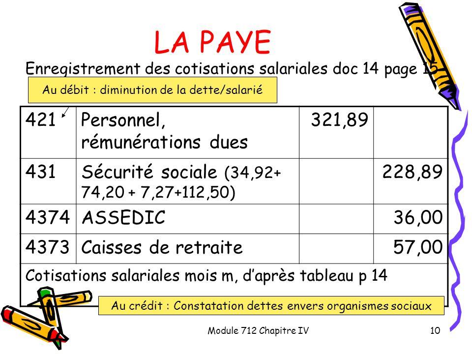 LA PAYE 421 Personnel, rémunérations dues 321,89 431