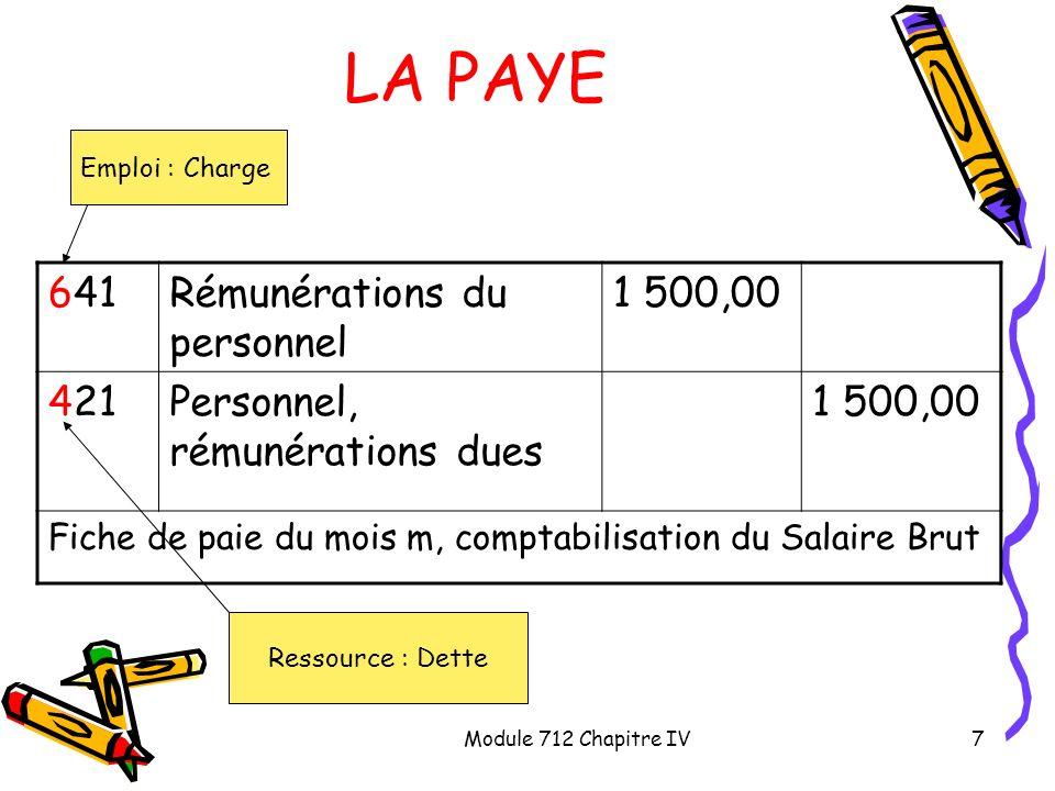 LA PAYE 641 Rémunérations du personnel 1 500,00 421