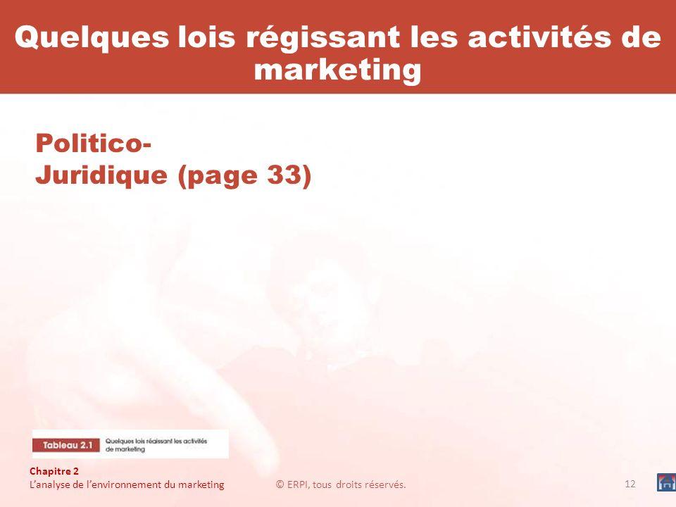 Quelques lois régissant les activités de marketing