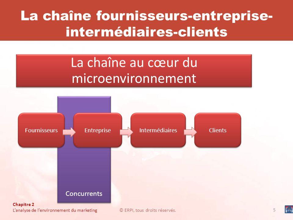 La chaîne fournisseurs-entreprise-intermédiaires-clients