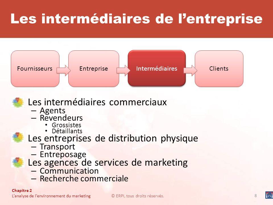 Les intermédiaires de l'entreprise