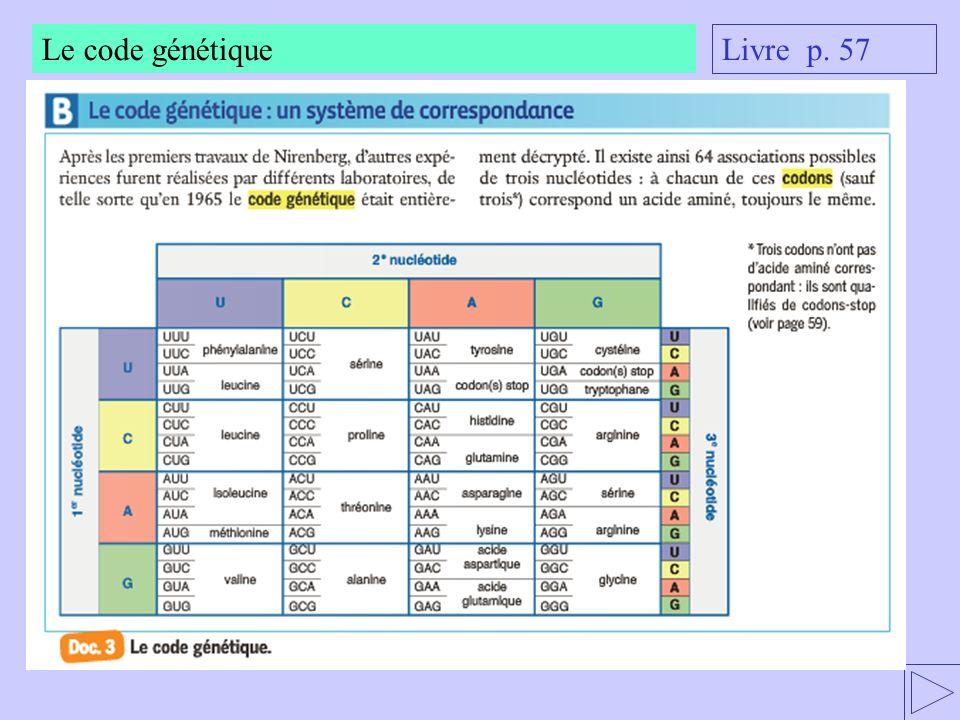 Le code génétique Livre p. 57