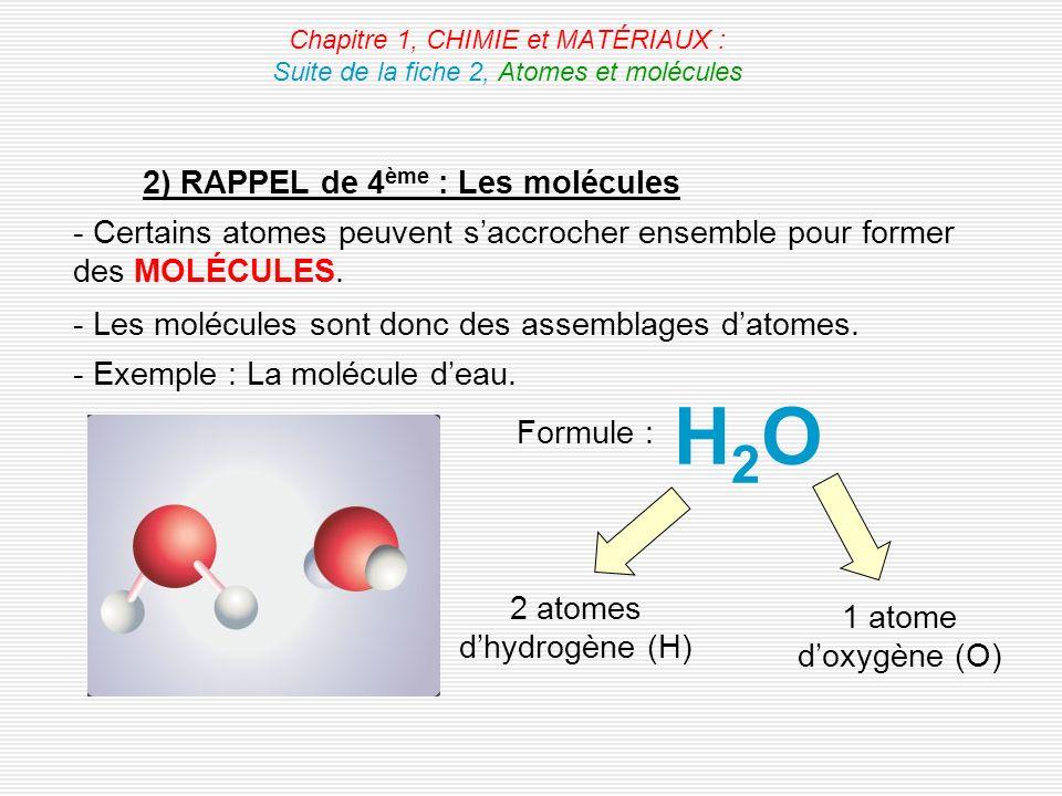 2 atomes d'hydrogène (H)