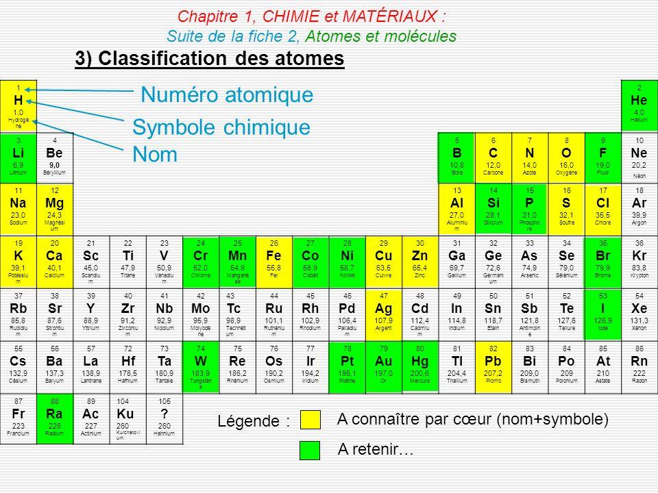 Numéro atomique Symbole chimique Nom 3) Classification des atomes