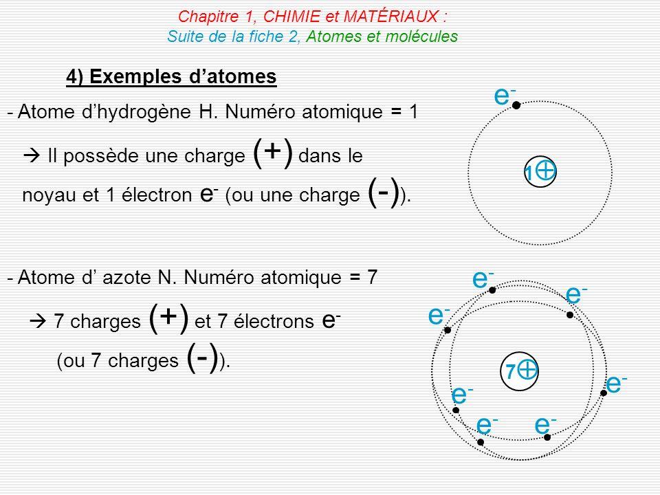 e- e- e- e- e- e- e- e- 4) Exemples d'atomes