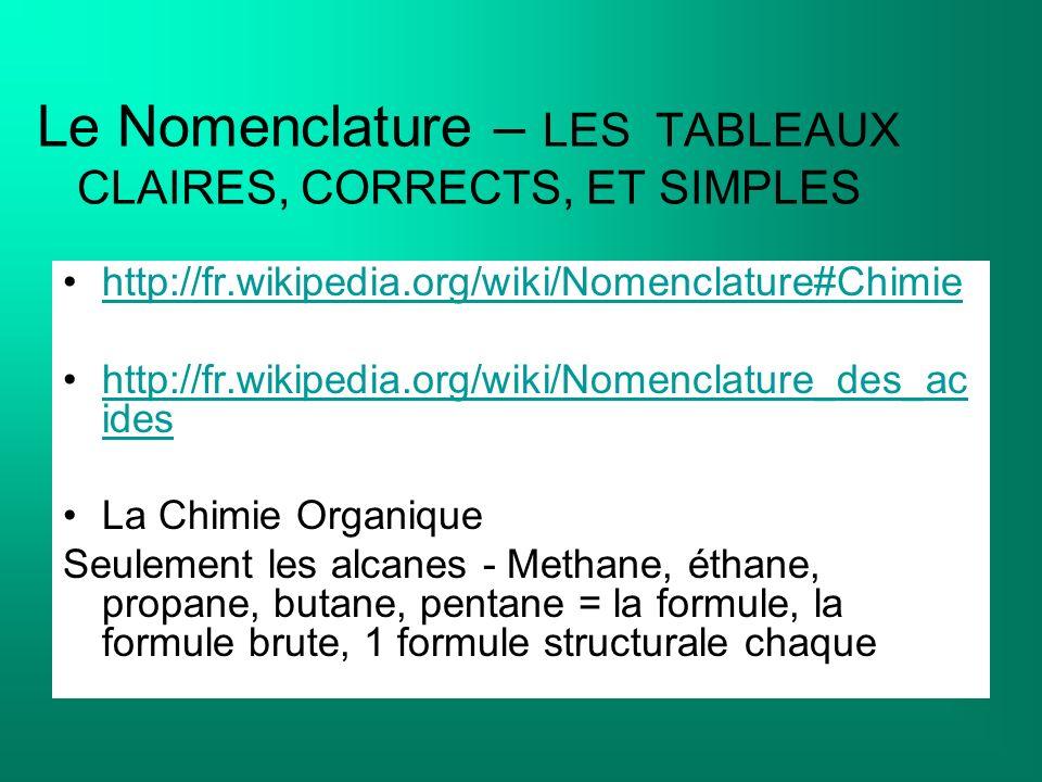 Le Nomenclature – LES TABLEAUX CLAIRES, CORRECTS, ET SIMPLES