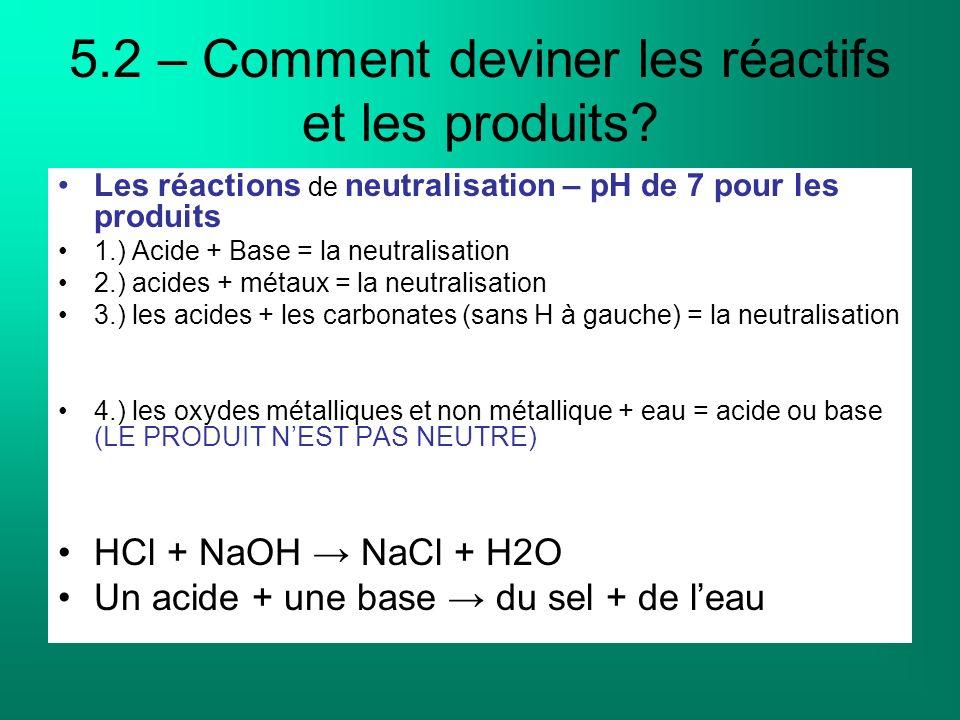 5.2 – Comment deviner les réactifs et les produits