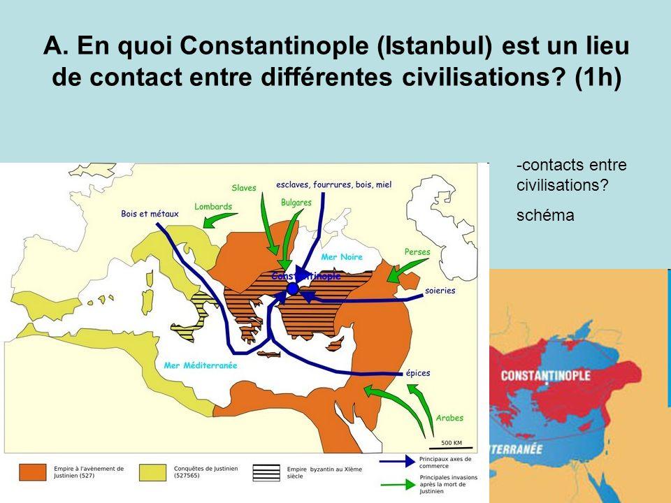 A. En quoi Constantinople (Istanbul) est un lieu de contact entre différentes civilisations (1h)