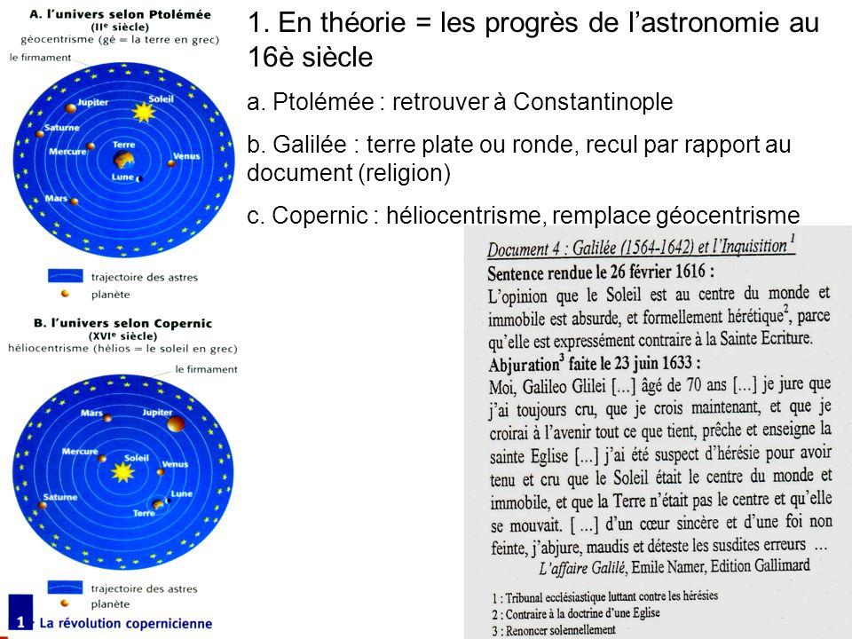 1. En théorie = les progrès de l'astronomie au 16è siècle