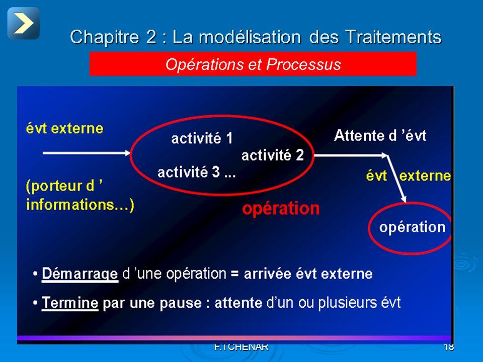 Chapitre 2 : La modélisation des Traitements