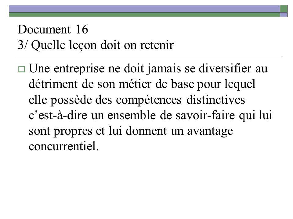 Document 16 3/ Quelle leçon doit on retenir