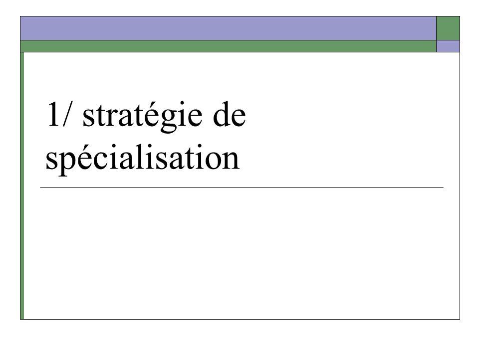1/ stratégie de spécialisation
