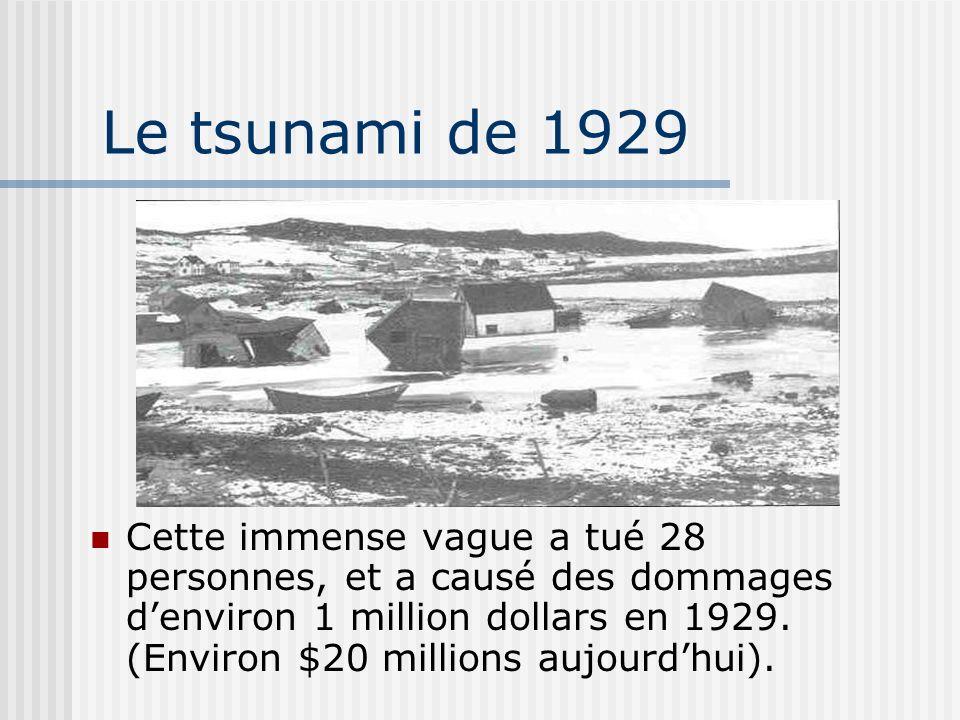 Le tsunami de 1929