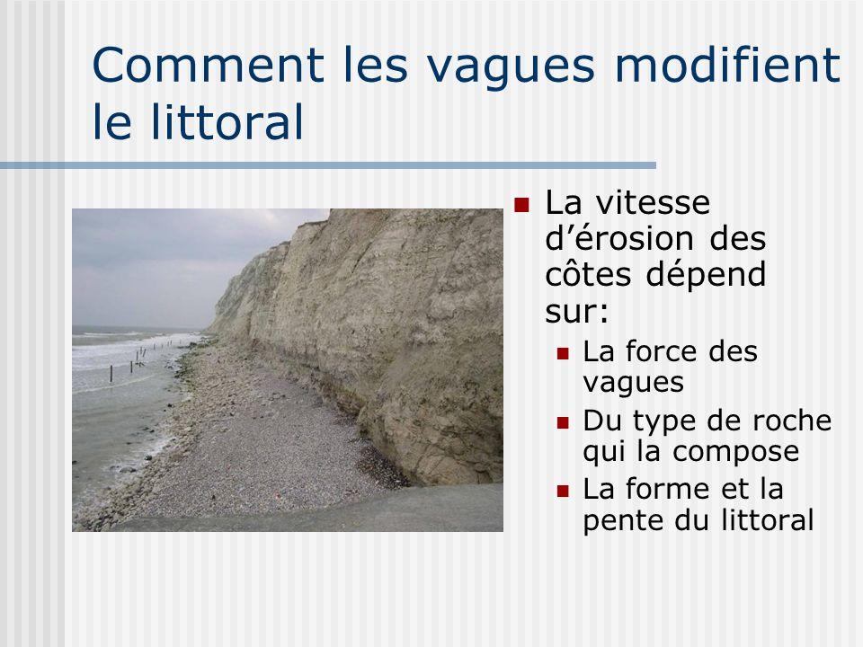 Comment les vagues modifient le littoral