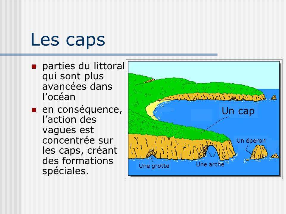 Les caps parties du littoral qui sont plus avancées dans l'océan