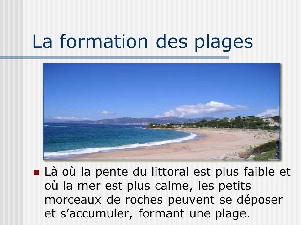 La formation des plages