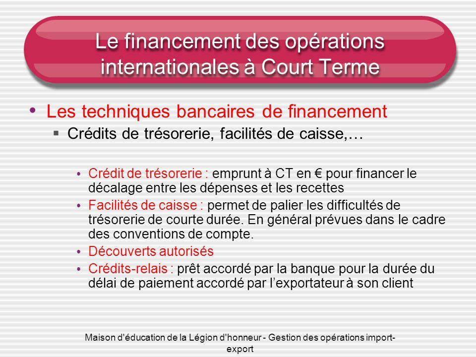 Le financement des opérations internationales à Court Terme