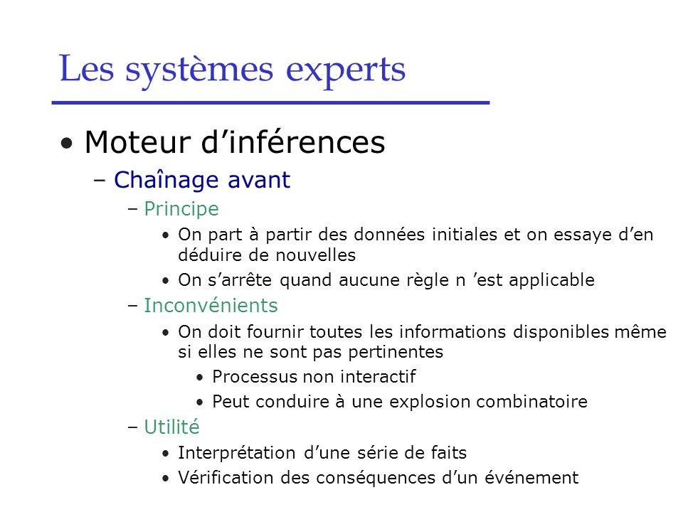 Les systèmes experts Moteur d'inférences Chaînage avant Principe