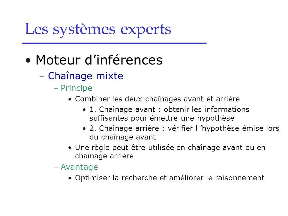 Les systèmes experts Moteur d'inférences Chaînage mixte Principe