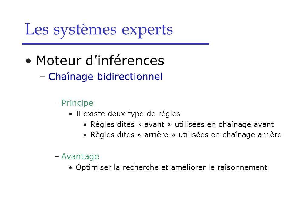 Les systèmes experts Moteur d'inférences Chaînage bidirectionnel