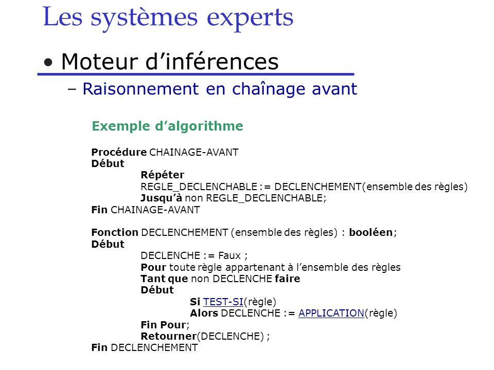 Les systèmes experts Moteur d'inférences