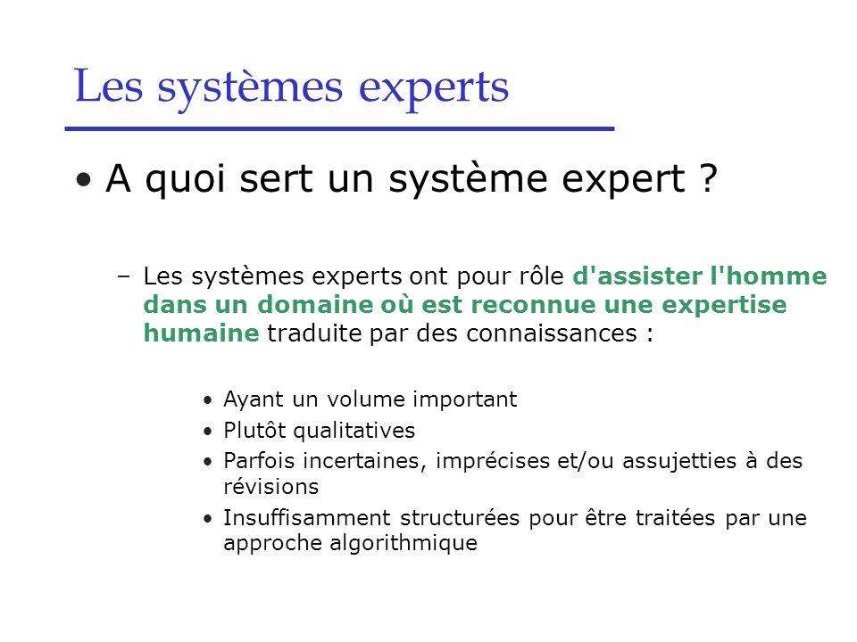 Les systèmes experts A quoi sert un système expert