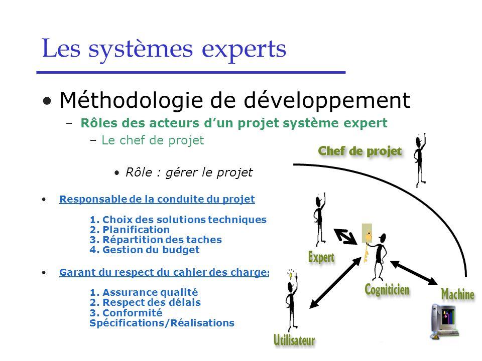 Chapitre III : Les Systèmes experts