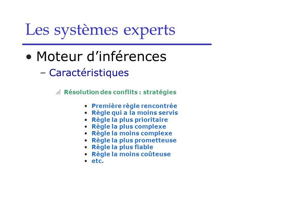 Les systèmes experts Moteur d'inférences Caractéristiques