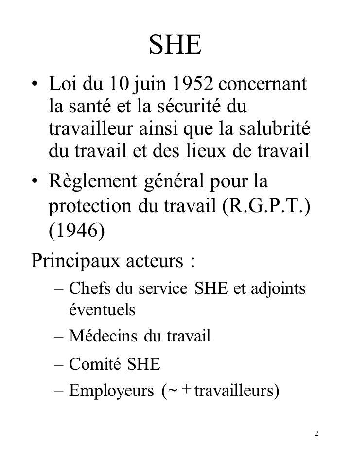 SHE Loi du 10 juin 1952 concernant la santé et la sécurité du travailleur ainsi que la salubrité du travail et des lieux de travail.
